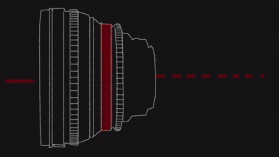 Learn Almost Everything You Need to Know About Depth of Field Through These Great Optics Demos