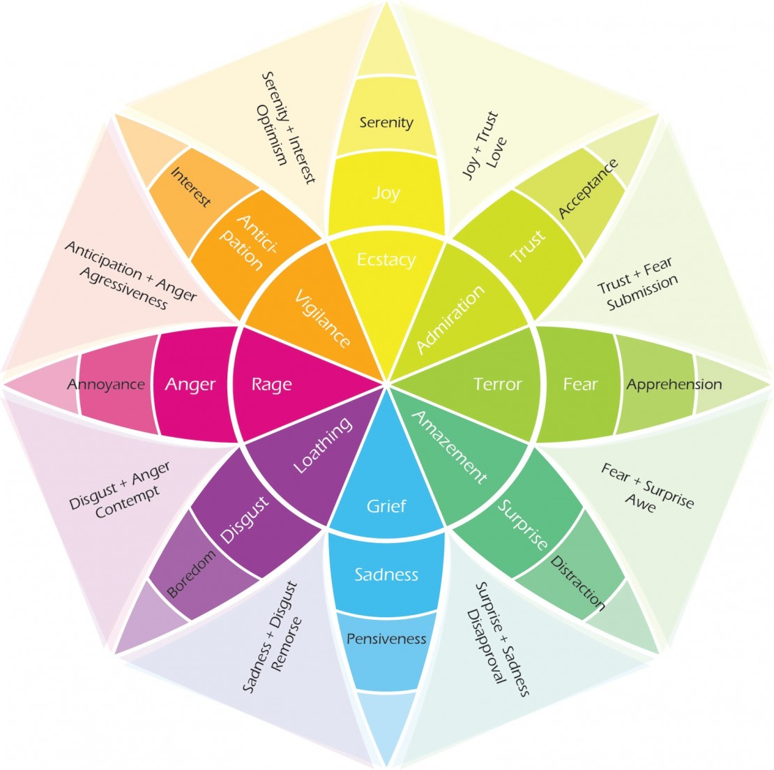 Harnessing the power of color to service your story - The power of color ...