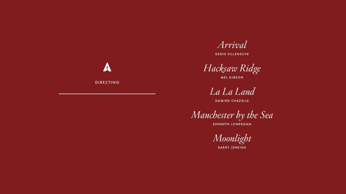 Here are the 2017 oscar nominations complete list - Academy awards 2017 download ...