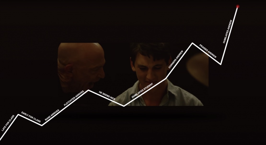Two Pro Editors Analyze the Editing in 'Whiplash'