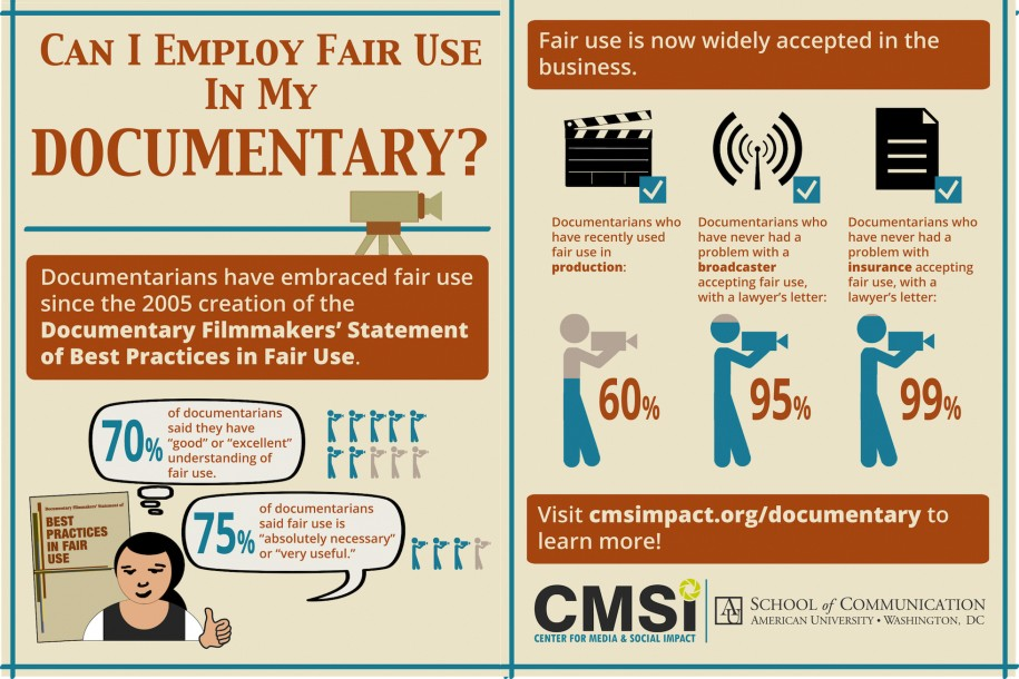 What Are Your Rights as a Documentary Filmmaker? A Primer on