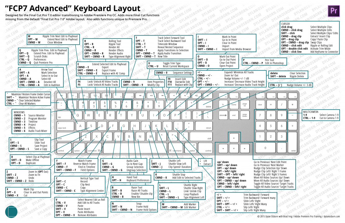 FCP Advanced Keyboard Layout for Premiere Pro - Dylan Osborn