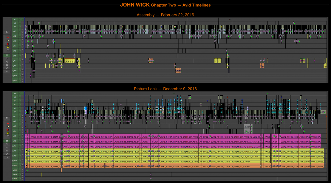John Wick Chapter 2 Assembly and Picture Lock