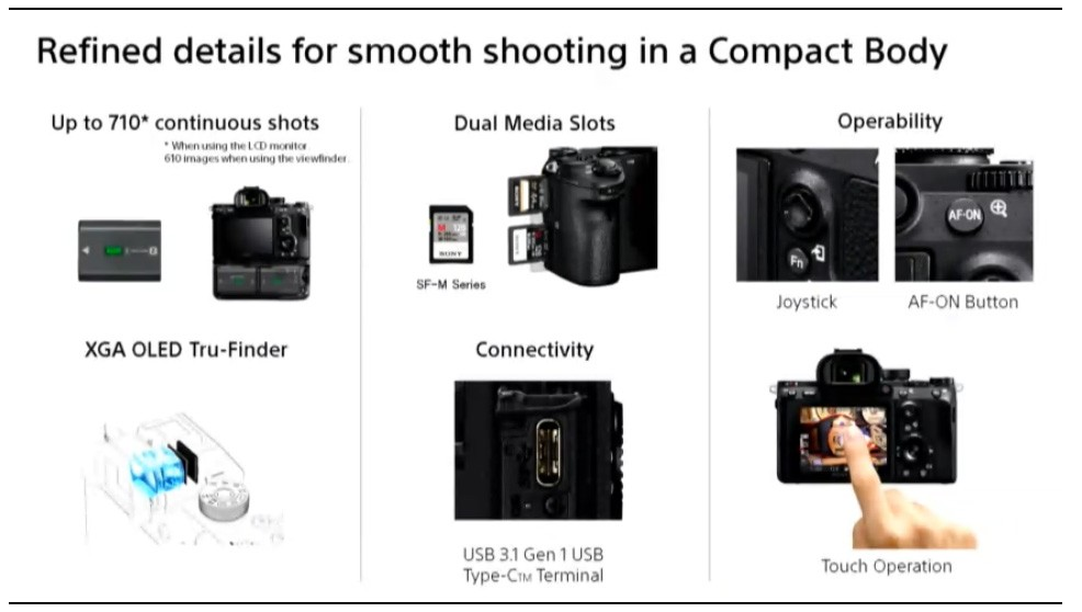 Sony Adds 4K to New a7 III Mirrorless Camera