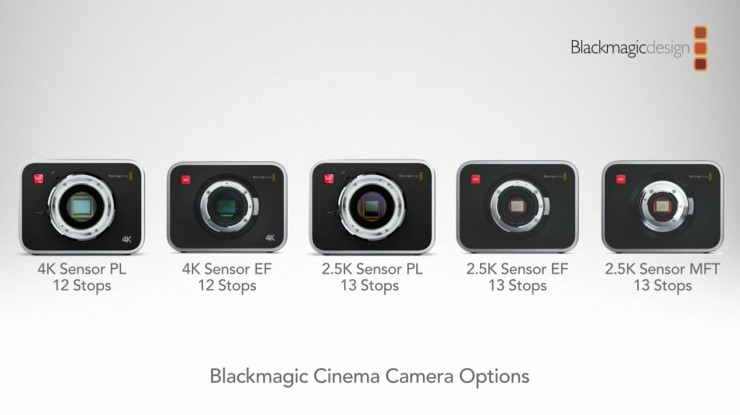 Blackmagic Cinema Camera Production 4K Mount Options