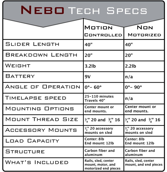Nebo Motion Controlled Slider tech specs