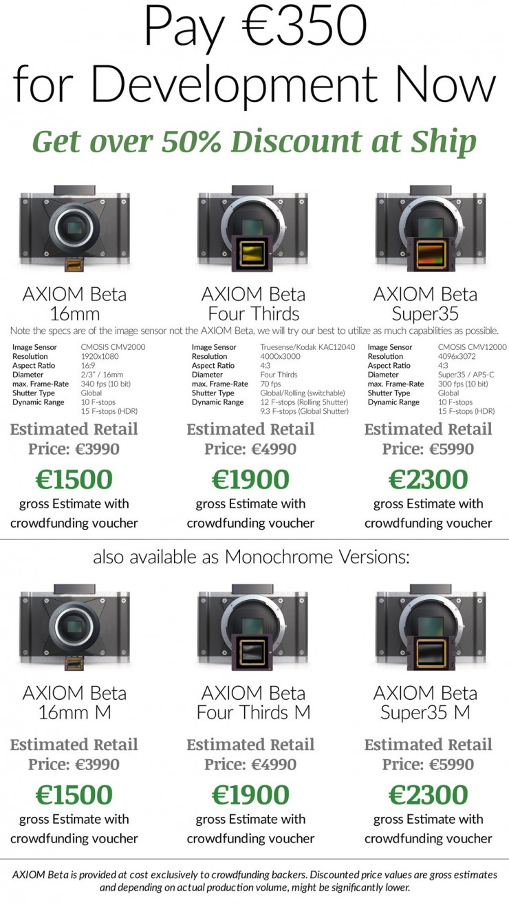 Apertus Axiom Available Color and Monochrome Sensors and Prices