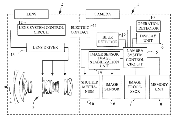Canon's Patent Filing for In Camera Image Stabilization