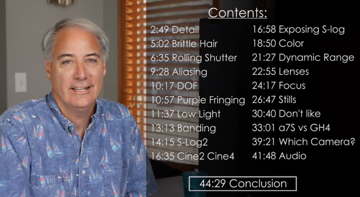 dave dugdale a7s gh4 table of contents