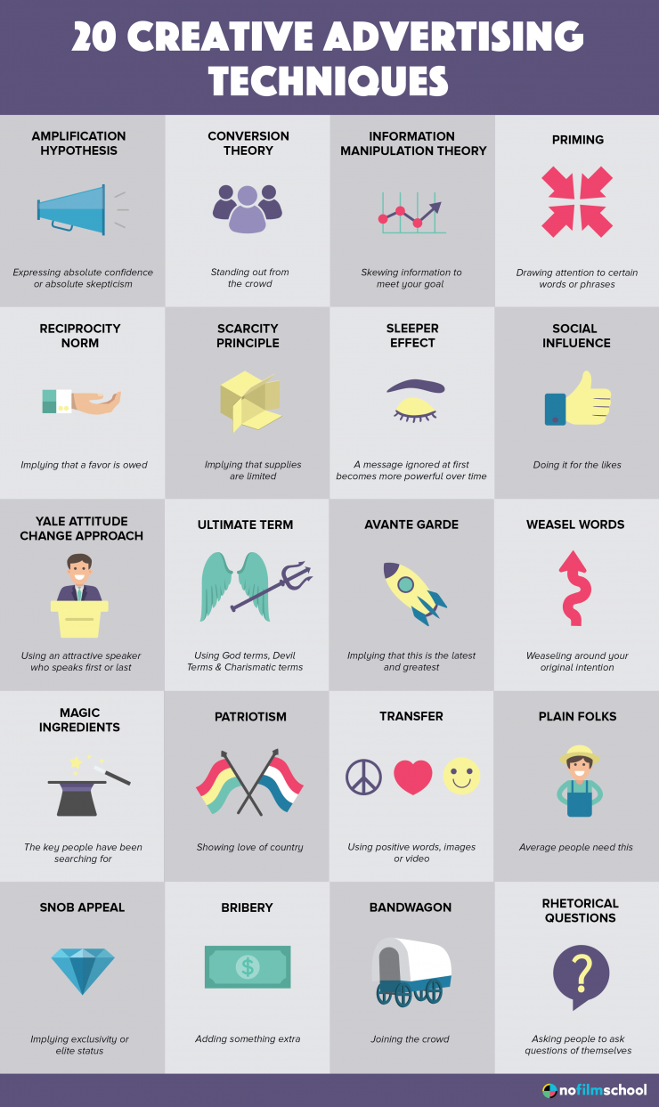 Ethos Pathos Logos And The 20 Most Effective Ways To Advertise Infographic