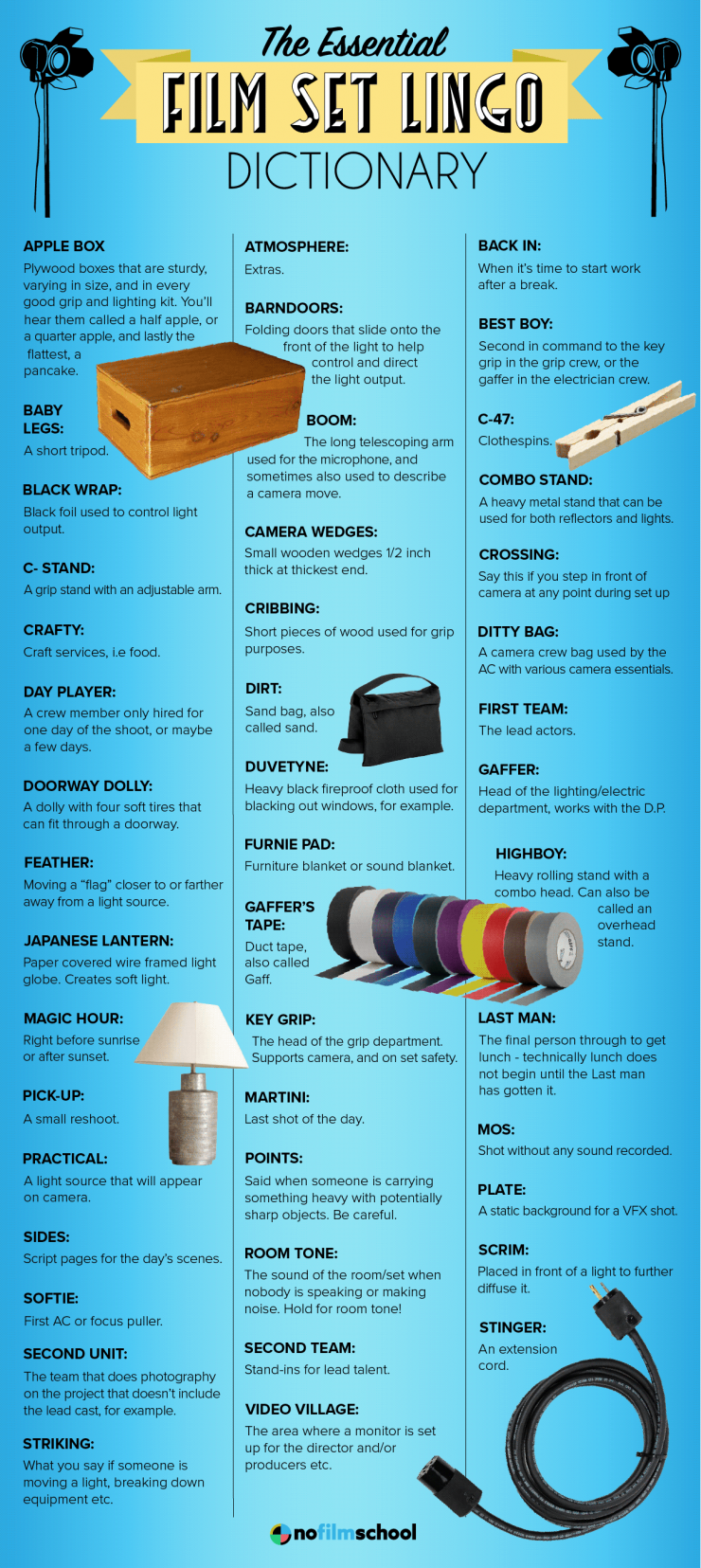 Film Set Lingo Filmmaking Lingo Dictionary