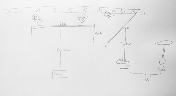 Lighting Plot - Side view for placement