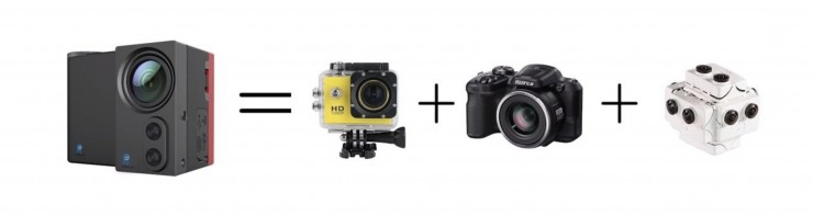 Laibox Cam Makes World's First Interchangeable Lens Action Camera