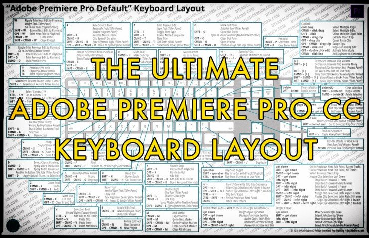 Ultimate Premiere Pro Keyboard Layout Cheat Sheet