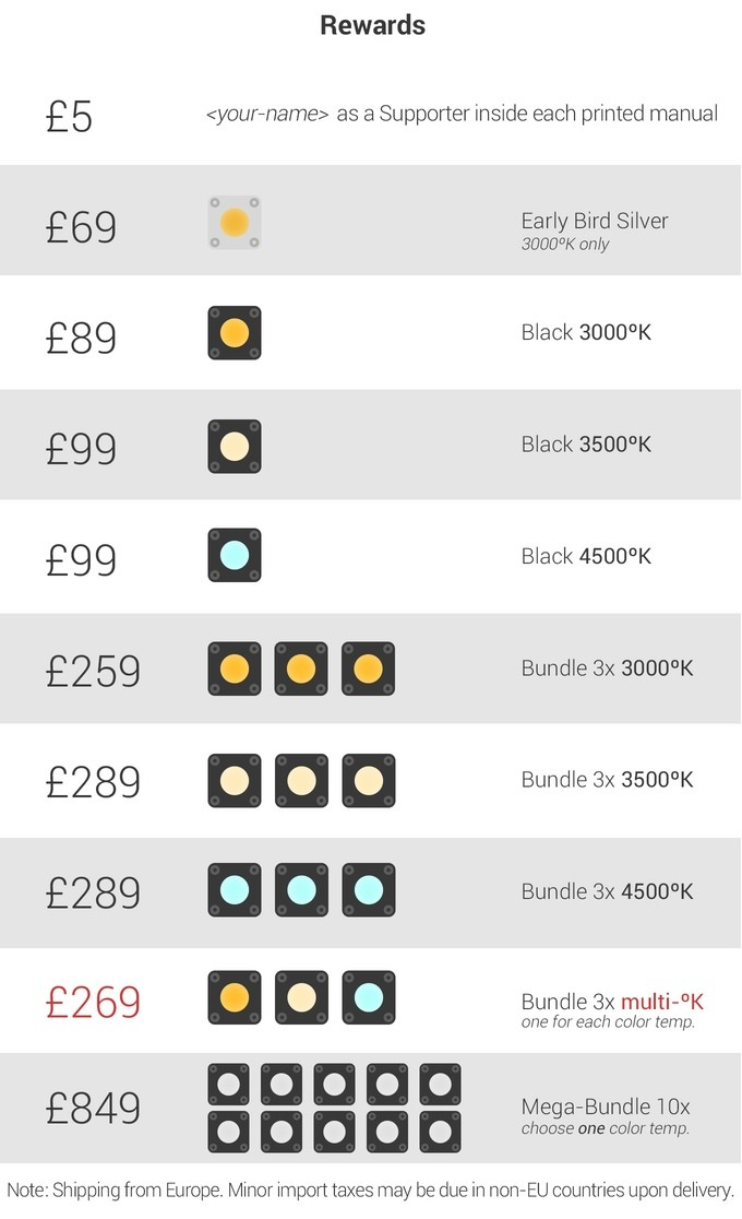 Relio LED Light Kickstarter Prices