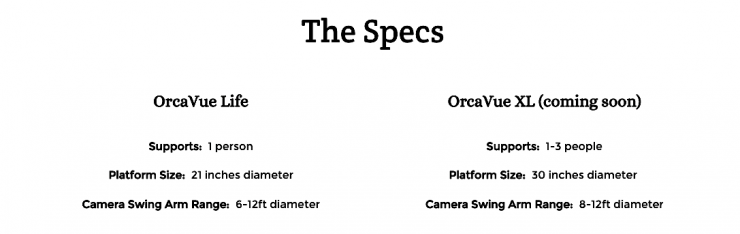 OrcaVue 360 Degree Slow Motion Rig Specs