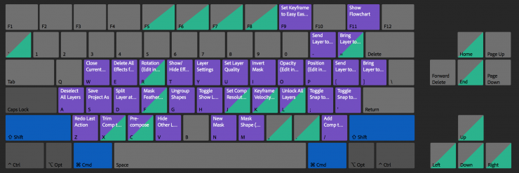 Adobe After Effects Keyboard Shortcut Map