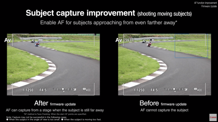Object Tracking is greatly improved in upcoming Canon Firmware update