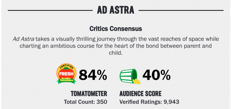 Is 'Ad Astra' Clickbait? A Look At Hollywood Marketing 101