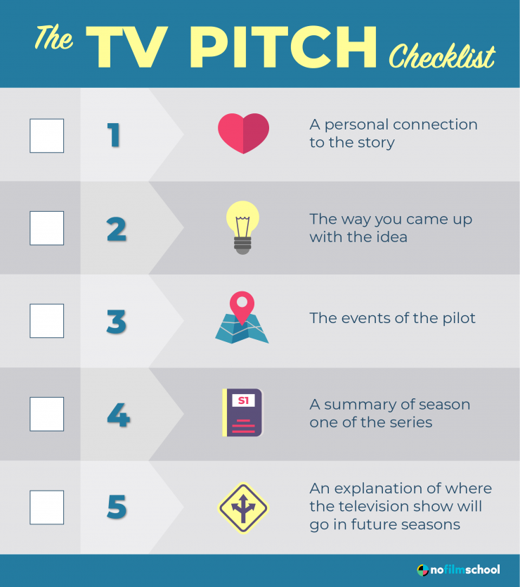 how to pitch a tv show