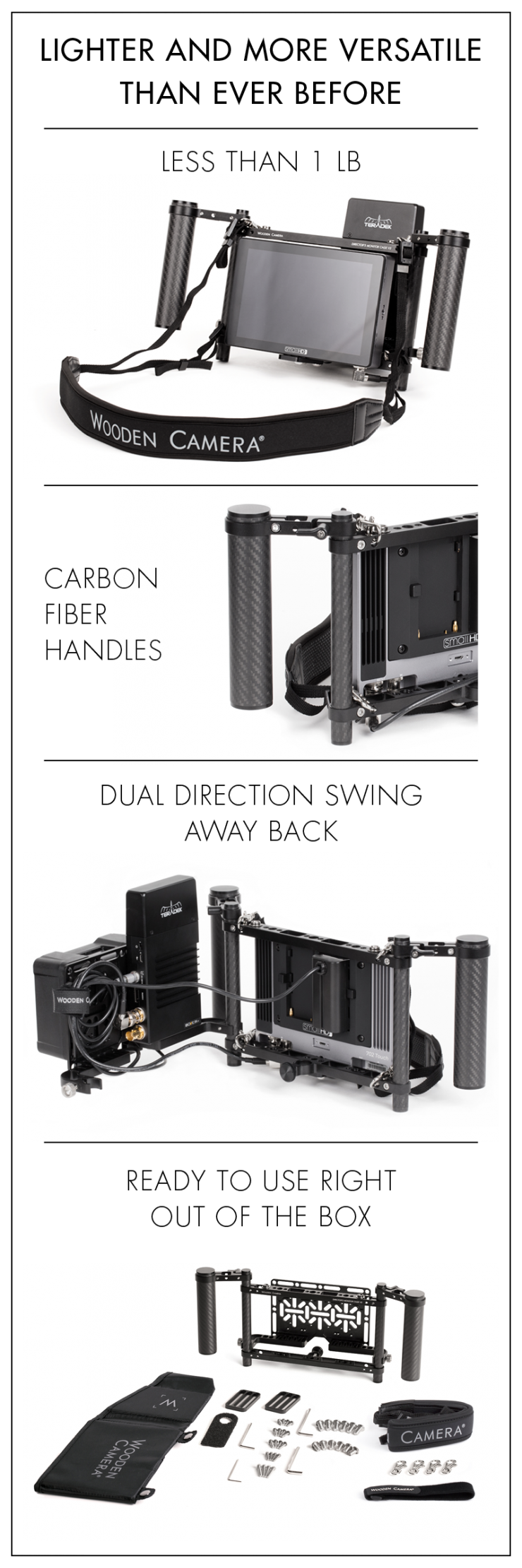 Wooden Camera's New Director's Monitor Cage V3