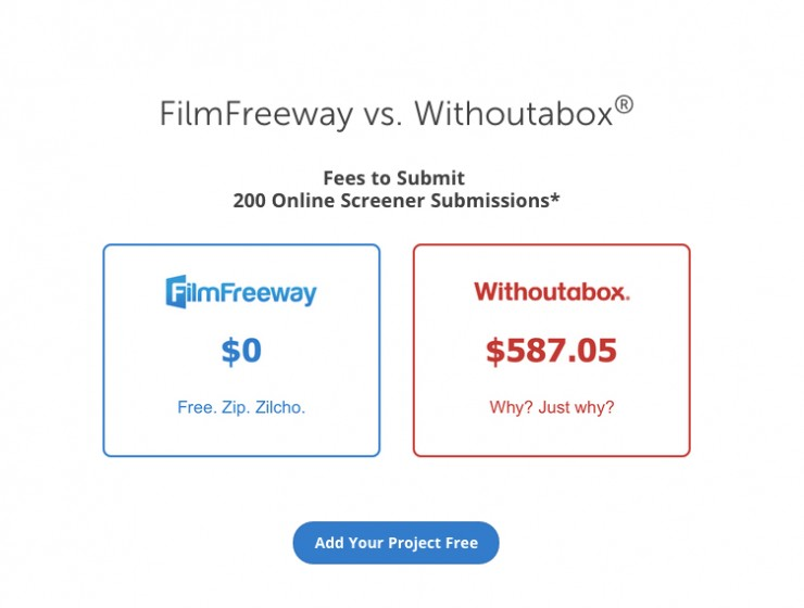 with free online screeners is filmfreeway braced to become withoutaboxs serious competition - Should I Submit A Cover Letter