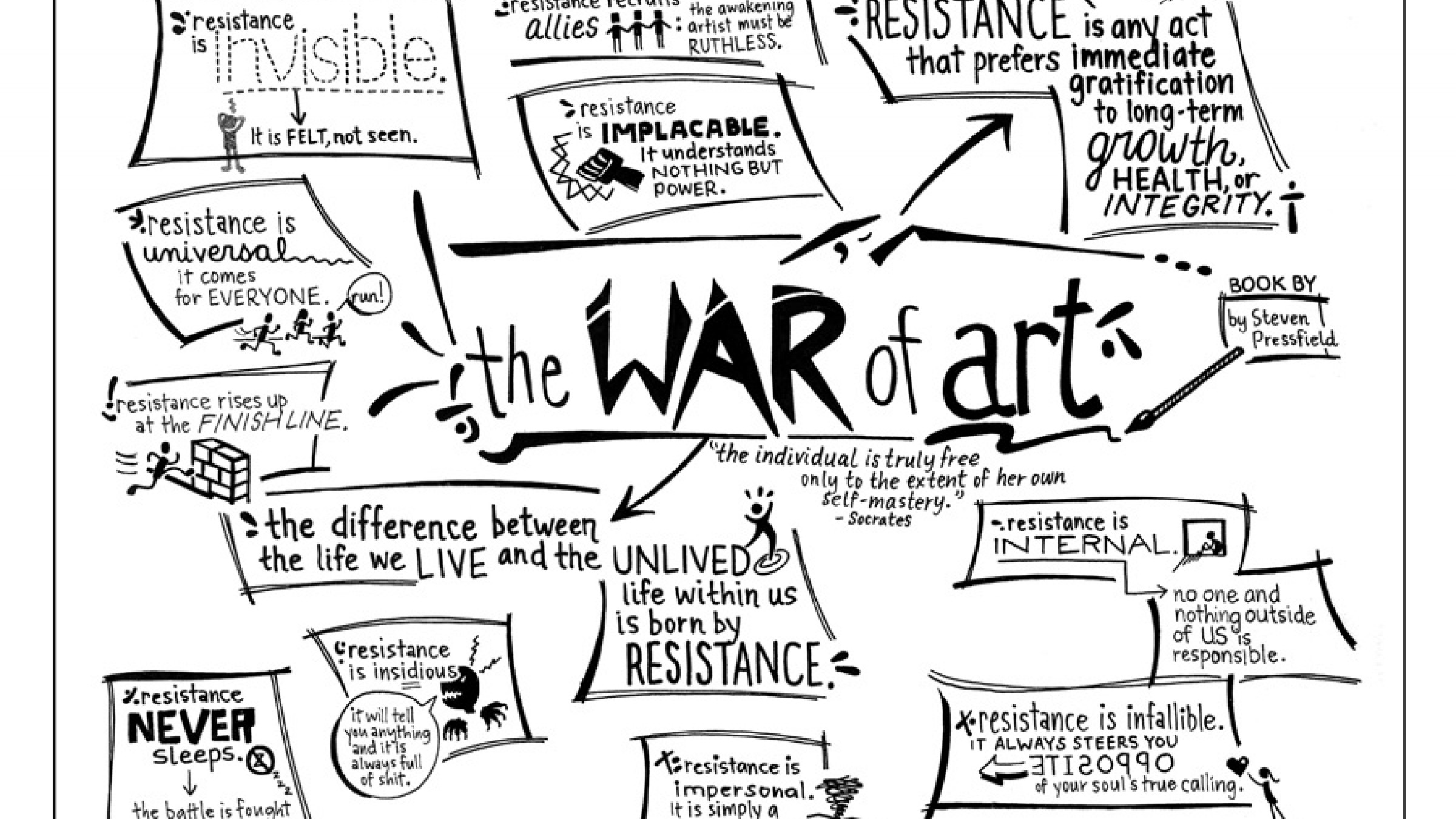 'The War of Art': Overcome Resistance and Write Your