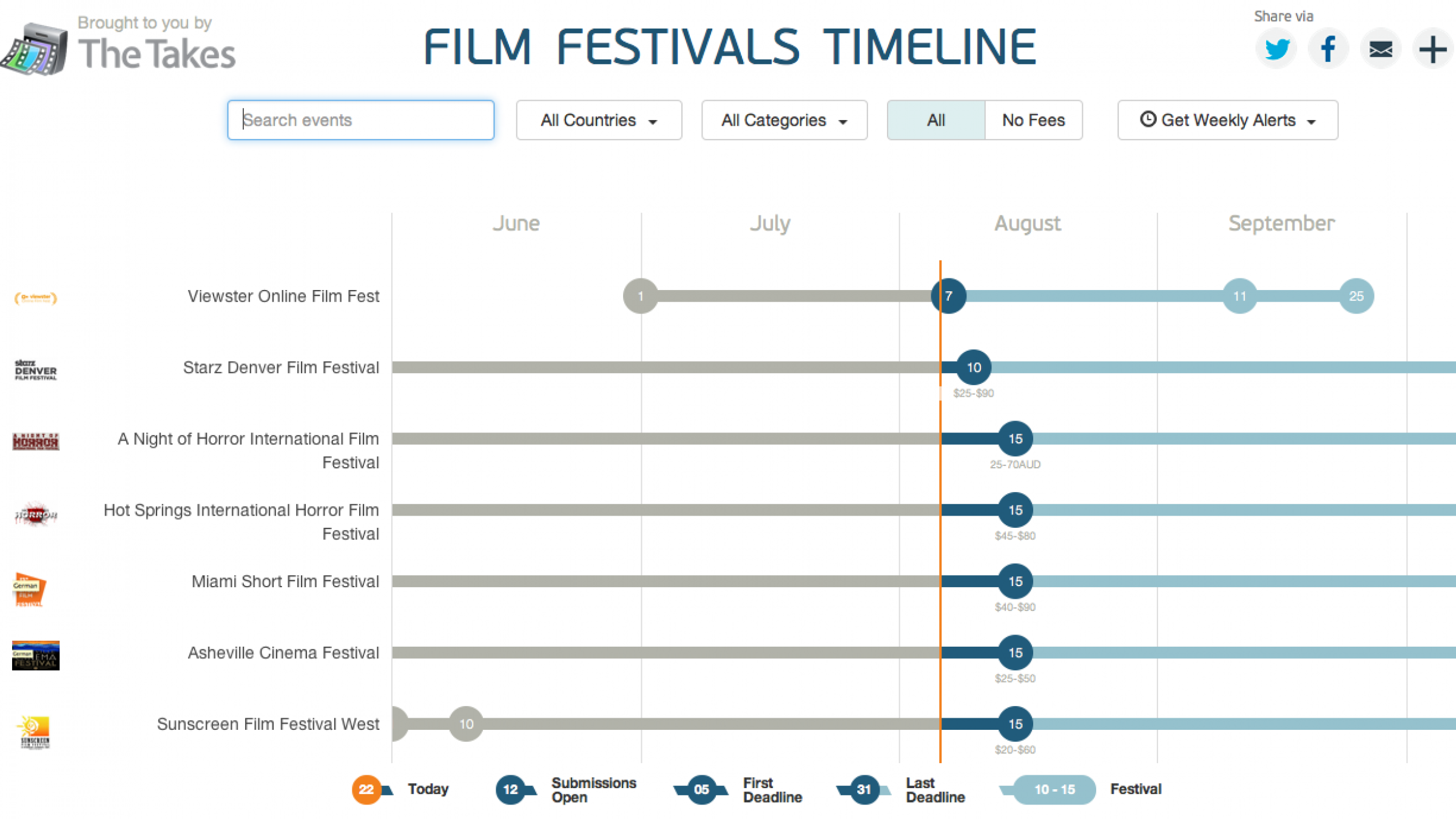 This is the Comprehensive Film Festival Database We've All Been Waiting For