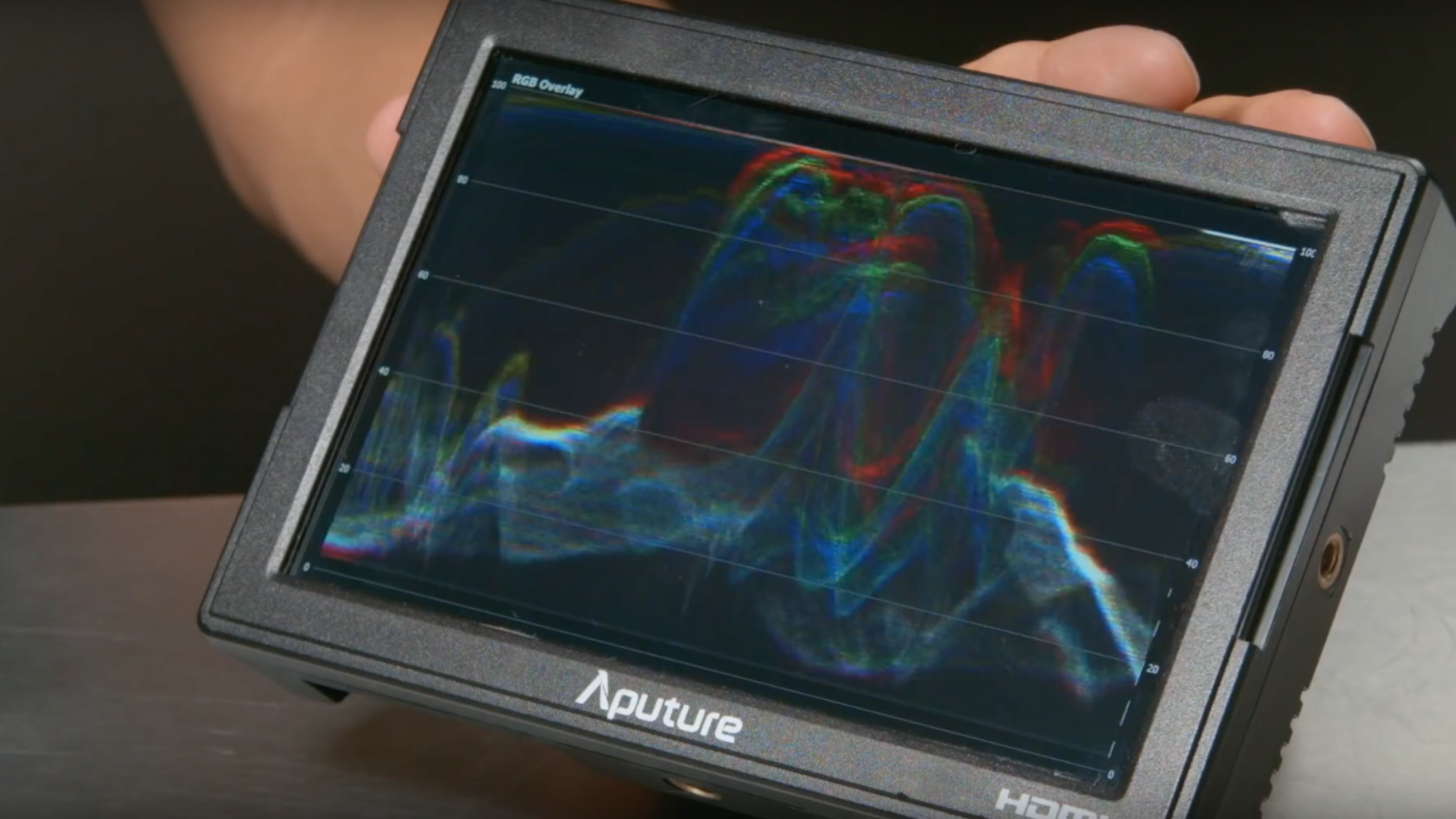 Video: Here's a Step-by-Step Guide on How to Use a Waveform Monitor