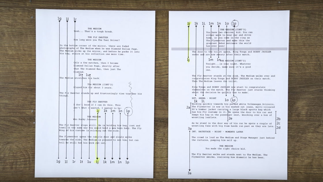 Shot Lists and Script Lining: Preparing Your Screenplay For Your Shoot