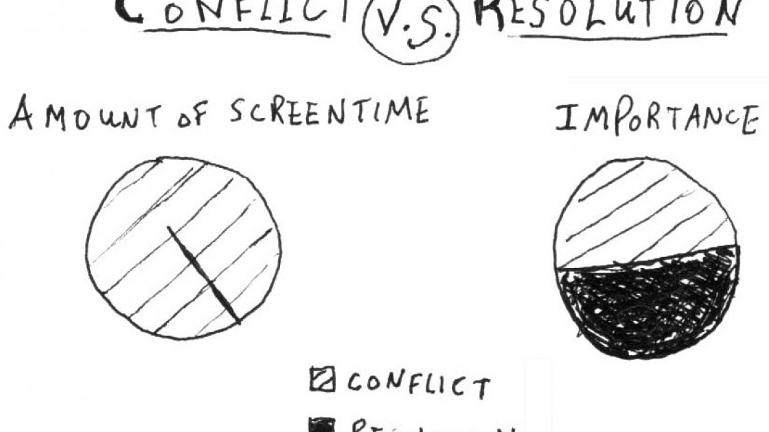 Conflict vs. Resolution: The Importance of Putting Your Characters Through Hell in Your Screenplay