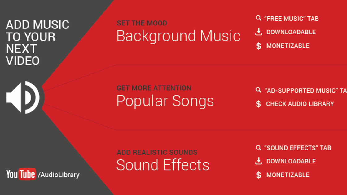 YouTube Audio Library: 1,000+ Royalty Free Music Tracks Available