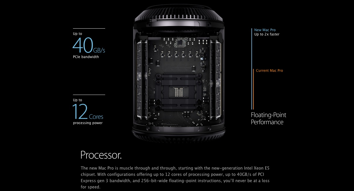 Apple's Redesigned Mac Pro is Unlike Any Computer You've