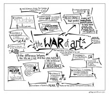 The-War-of-Art_Pressfield (1)