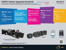 Sony AXS-R5 Recorder Version Upgrade Schedule 7-15-13