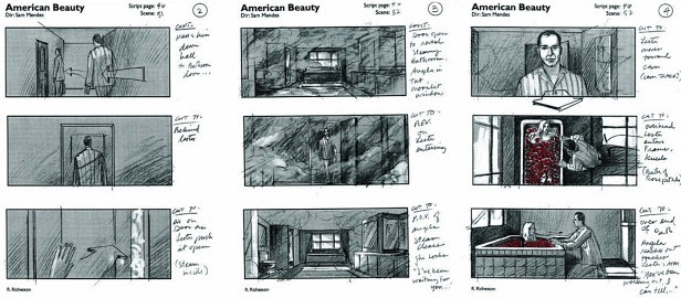 Sam Mendez And Conrad L Hall Analyze The American Beauty Storyboard