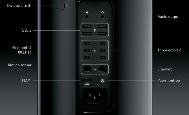 Apple Mac Pro Back Ports