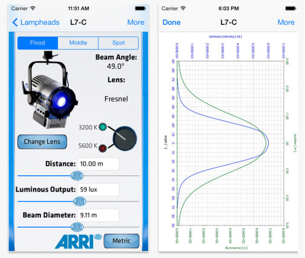 Arri Photometrics App
