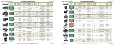 CineVerse Camera Comparison Chart