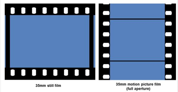 35mm film comparison